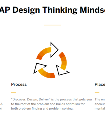 Design Thinking w SAP