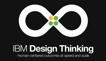 Design Thinking w IBM